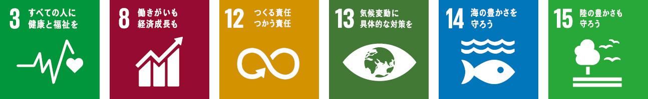 SDGs該当目標